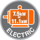 7.5kW or 11.1kW electric sawmill