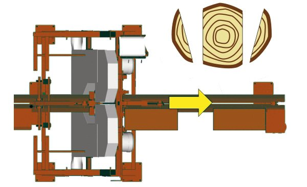 Wood-Mizer Sierra Vertical Doble