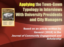 How Do University and Municipal Leaders View Town-Gown Relationships?
