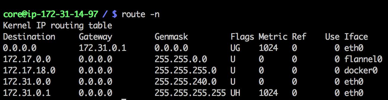 数据发送节点路由表