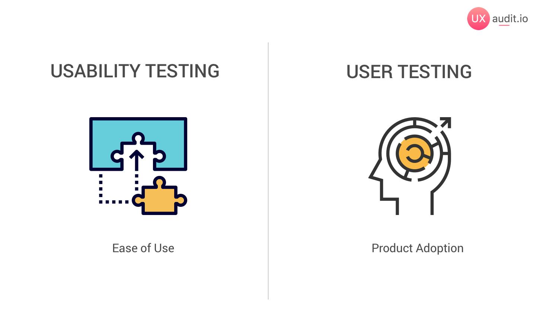 user testing focus