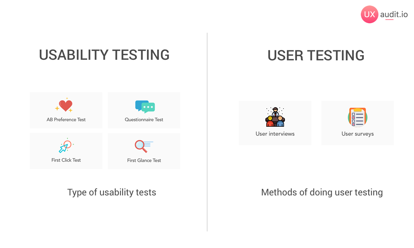 conducting usability testing