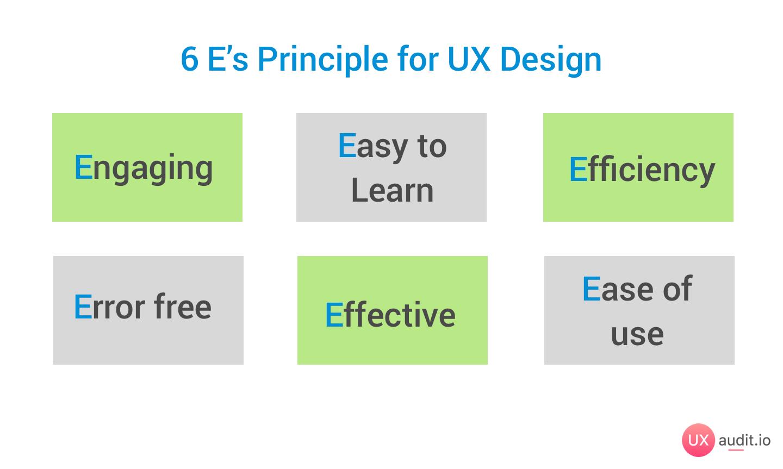 6E Principle