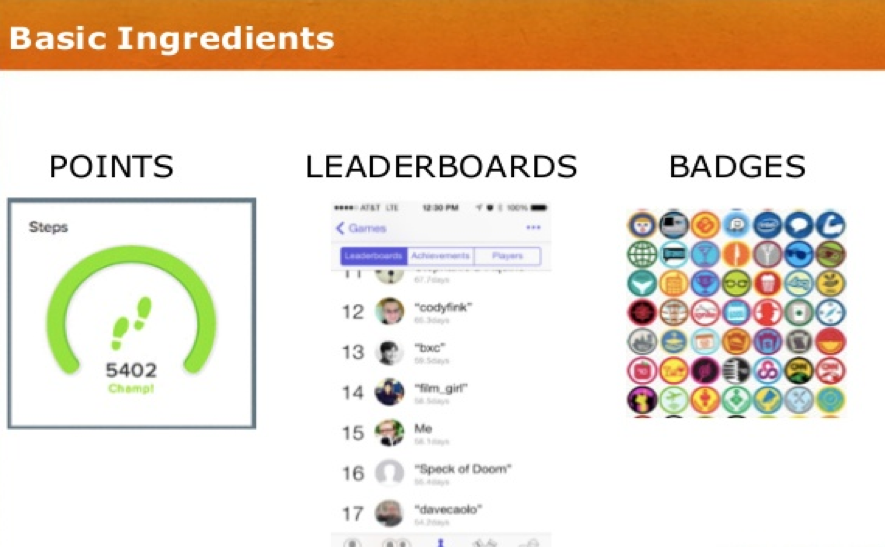 leaderboard for usability testing