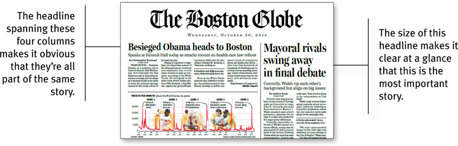 boston blobe newspaper