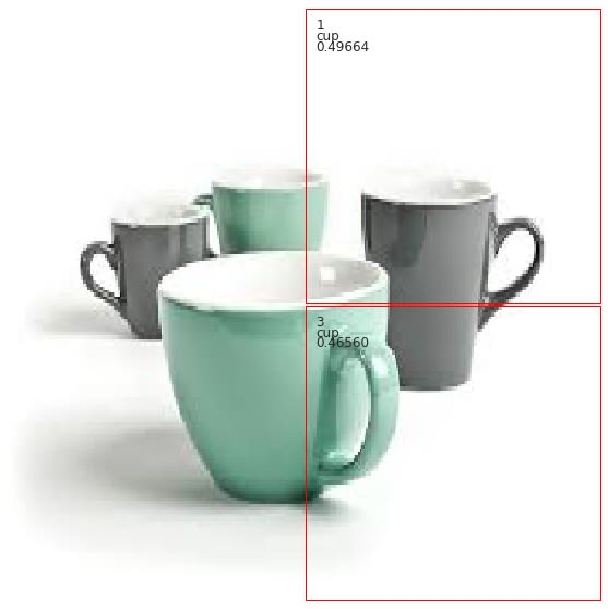 Cups - 2