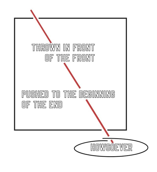 """""""THROWN IN FRONT OF THE FRONT PUSHED TO THE BEGINNING OF THE END HOWSOEVER"""" by Lawrence Weiner"""
