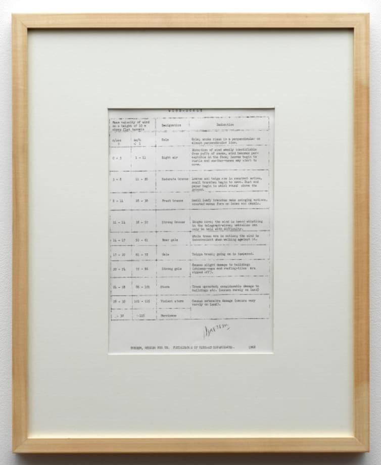 Wind Scale by Marinus Boezem