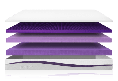 Purple Mattress Construction Layers