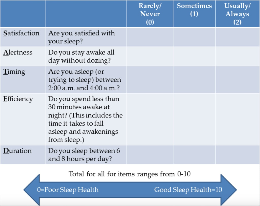sleep-sated-info-graphic