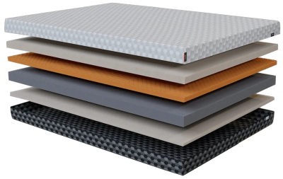 Memory Foam Construction Layers