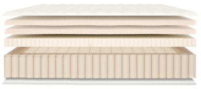 Birch Natural Mattress Construction Layers
