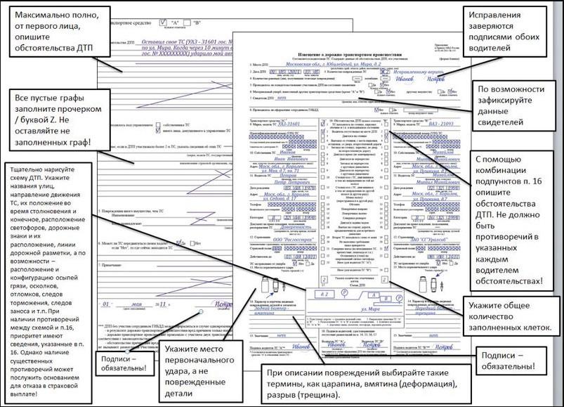 Оформление дтп по европротоколу 2019 куда нести документы ингосстрах в ростовской области