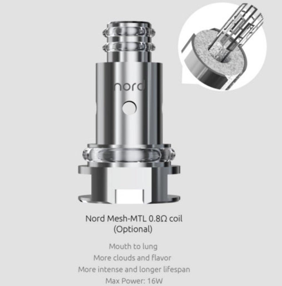'SMOK NORD 0.8 MESH COIL'