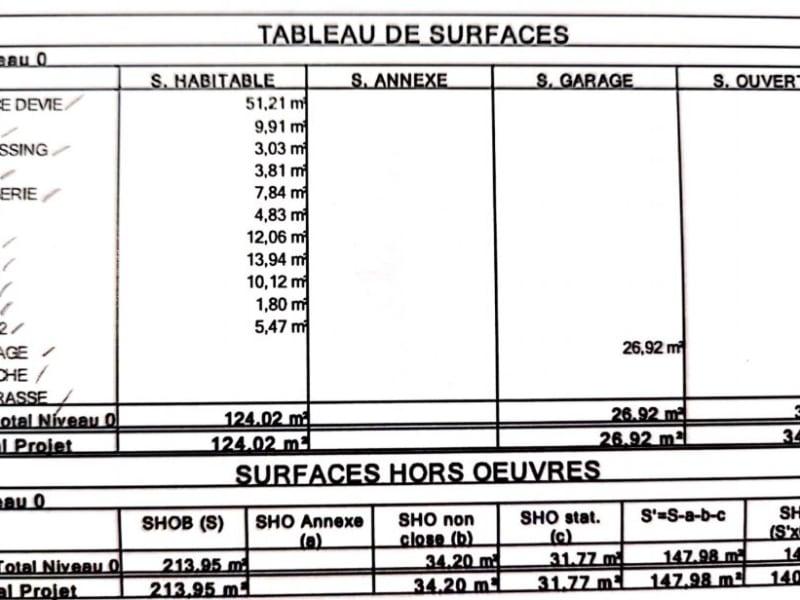 Sale house / villa Bretignolles sur mer 384000€ - Picture 2