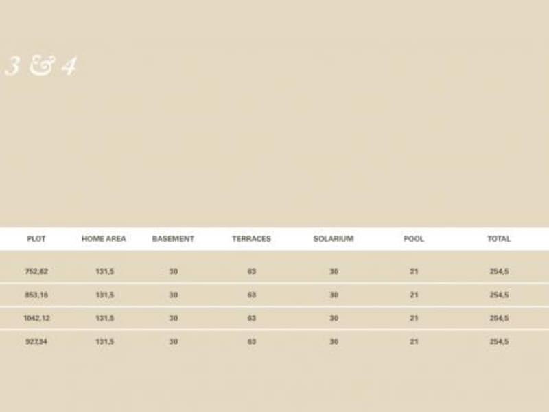 Verkauf von luxusobjekt haus Orihuela 620000€ - Fotografie 12