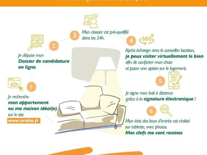 Location appartement Tarare 360€ CC - Photo 2