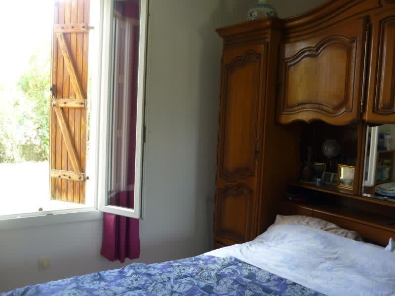 Sale house / villa Sabres 128000€ - Picture 10