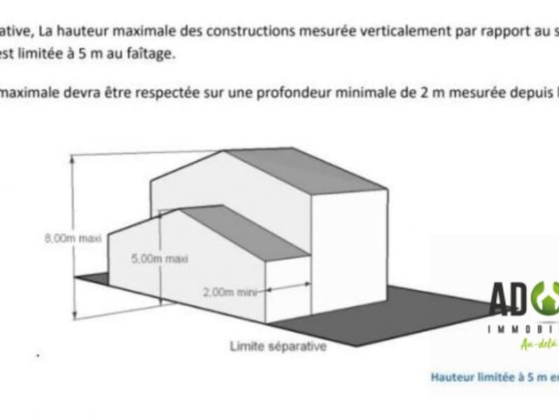 Sale site La possession 207080€ - Picture 13