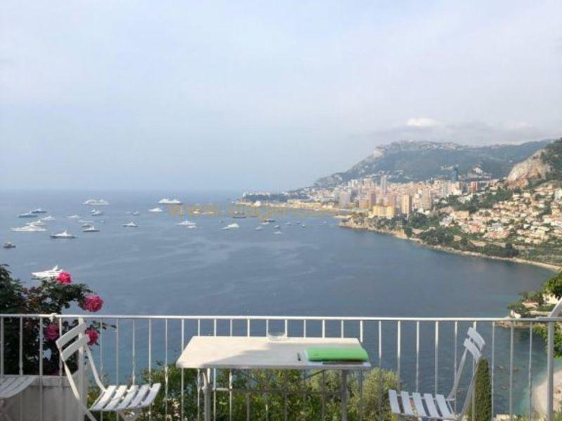 Vente maison / villa Roquebrune-cap-martin 1700000€ - Photo 1