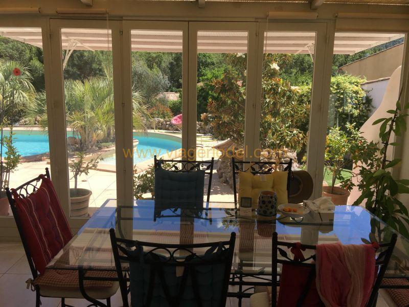 Viager maison / villa Gonfaron 125000€ - Photo 2