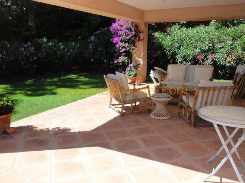 Life annuity house / villa Sainte-maxime 1045000€ - Picture 4