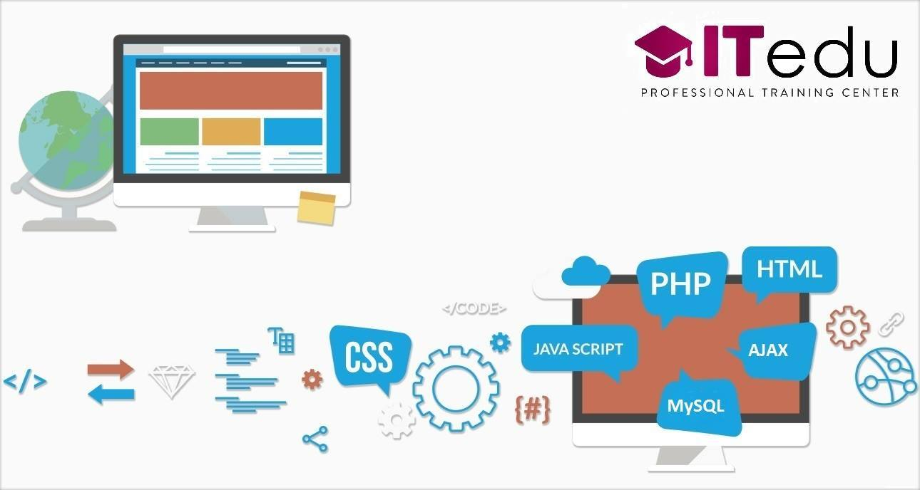 HTML/CSS/JavaScript
