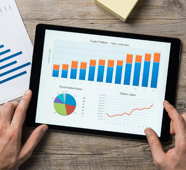 Analyze behavior, benchmark performance