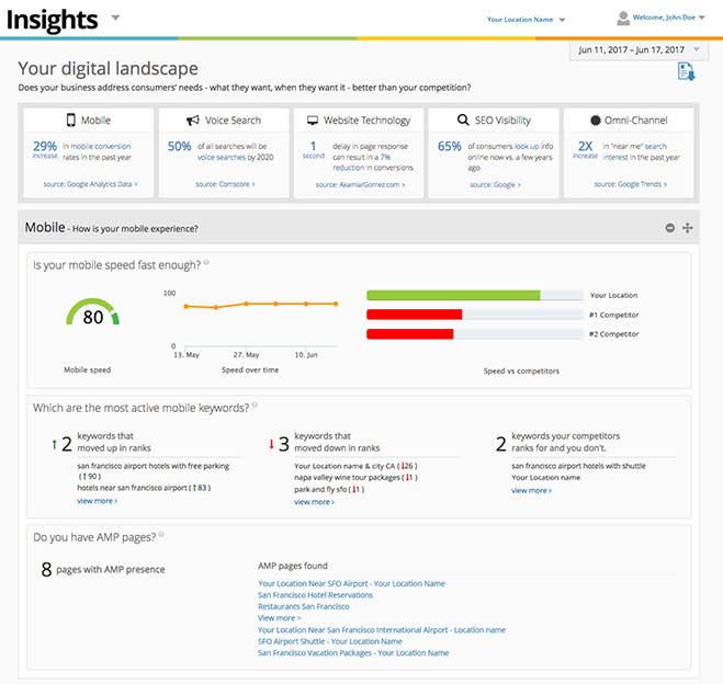 An overview of your digital landscape as seen in the new Insights dashboard