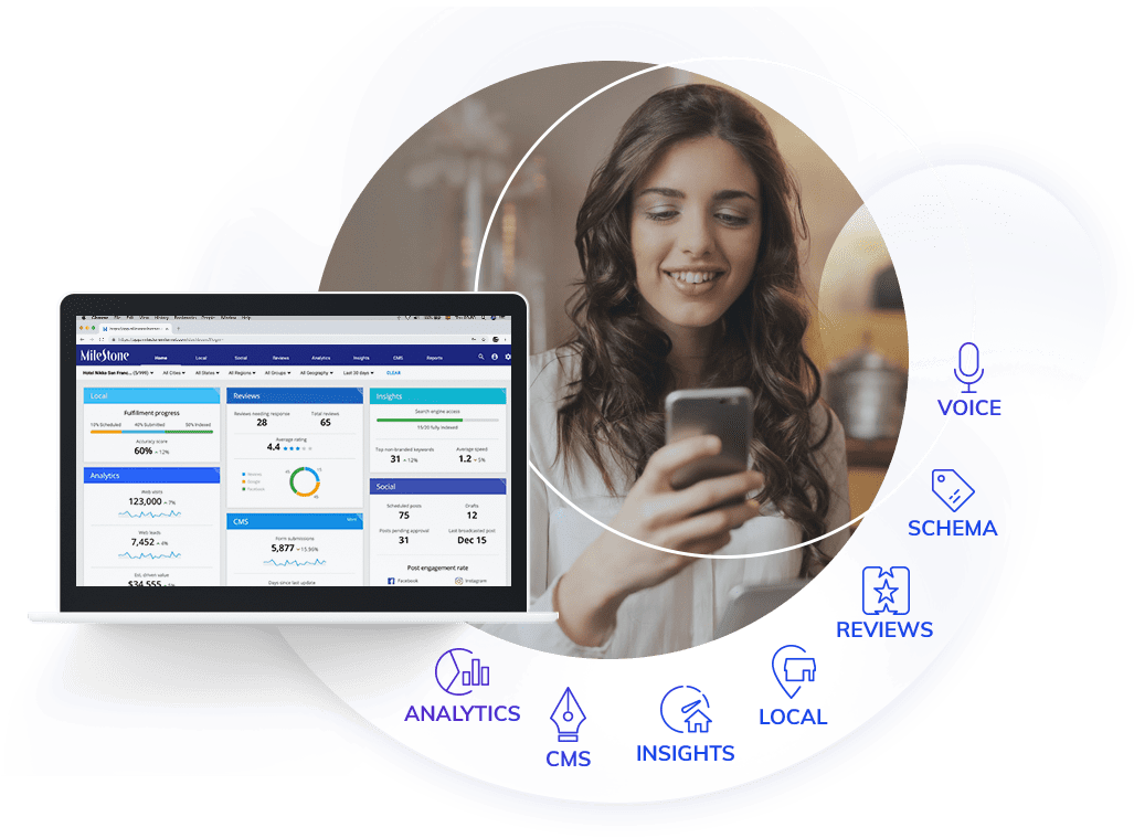 Milestone inc Find Your Customers with the Milestone Presence Cloud