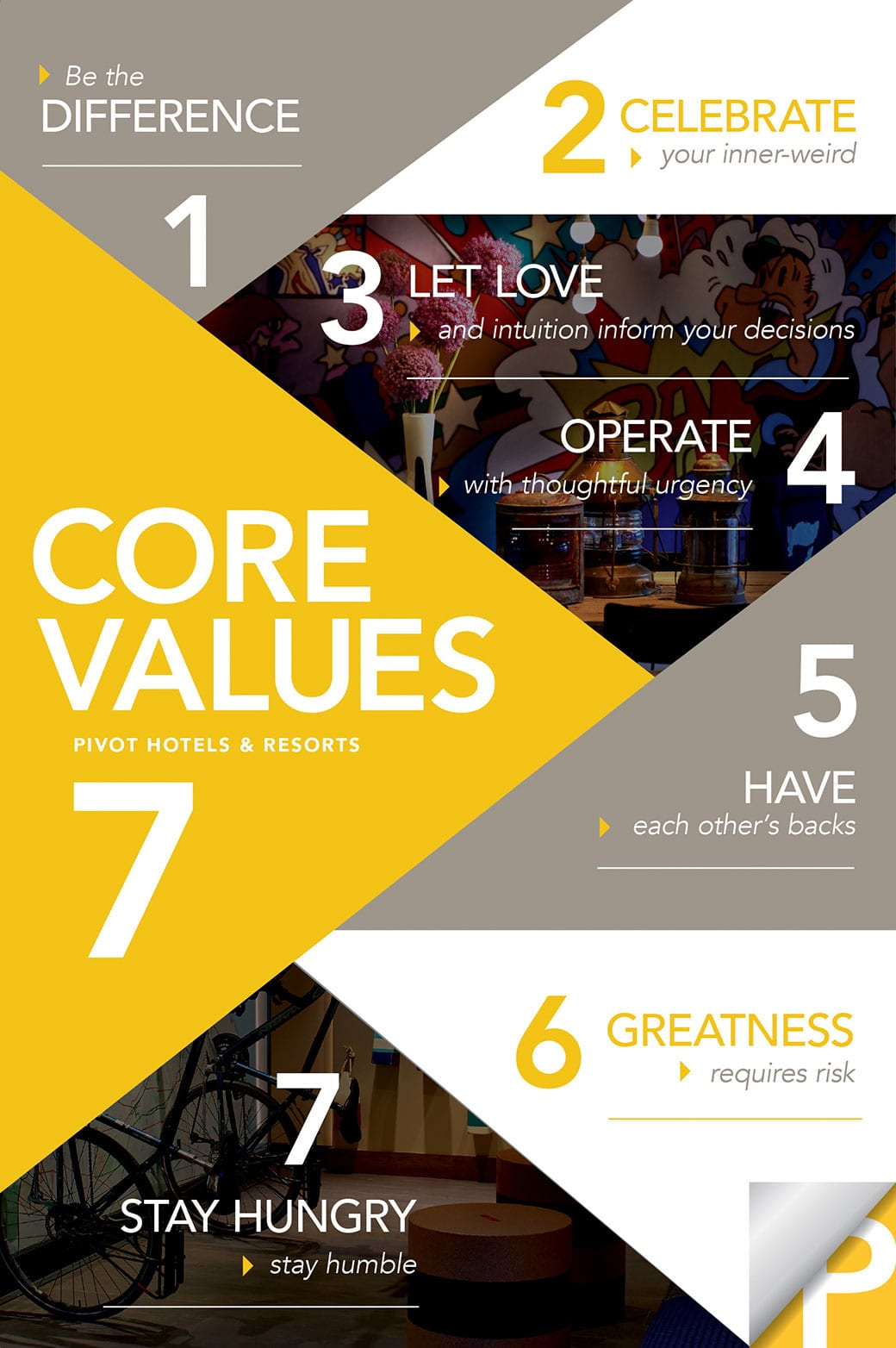 Pivot Hotels & Resorts Core Values
