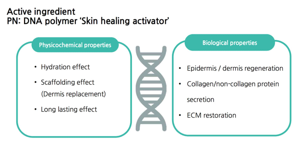 Breakthrough in Anti-Aging with Rejuran