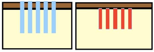 diagram deep peel