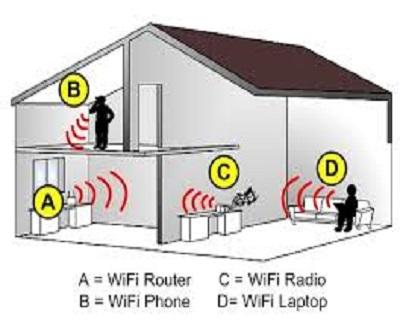 wiele urządzeń emituje w domu szkodliwe promieniowanie wifi