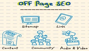 We give best search result for your website on google search by using all white hat seo techniques