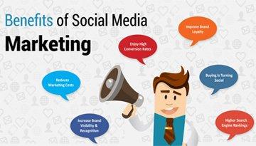Diving into social media marketing