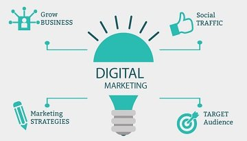 DreamWorth a leading digital marketing services company in Pune