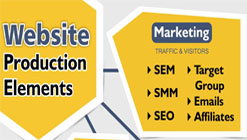 website services in pune