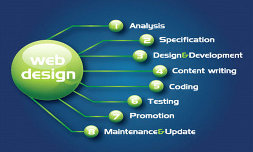 DreamWorth is best designing website services in pune