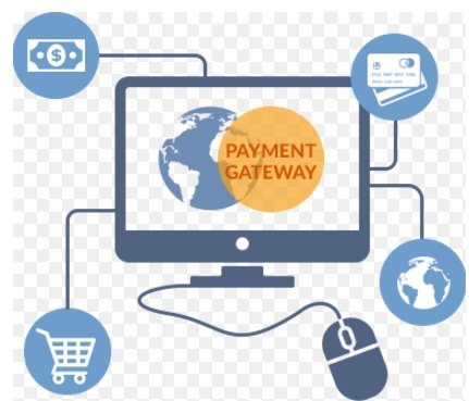 DreamWorth Solutions is one of the most popular payment gateway company in pune