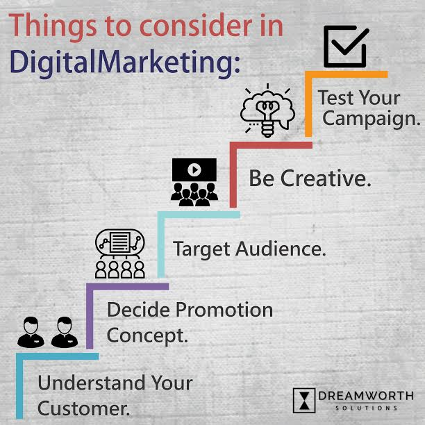 Dreamworth is digital marketing company in pune helps to understand your customers