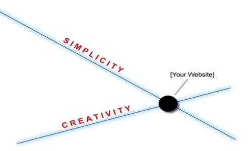 DreamWorth is best designing website agency in pune