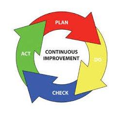 Seo consultanc in Pune