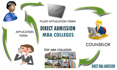 Dreamworth is the best school/college website provider company in pume