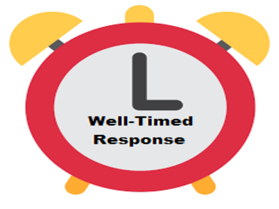 Well time respond