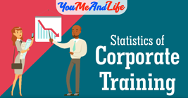 best information about the trends of corporate training