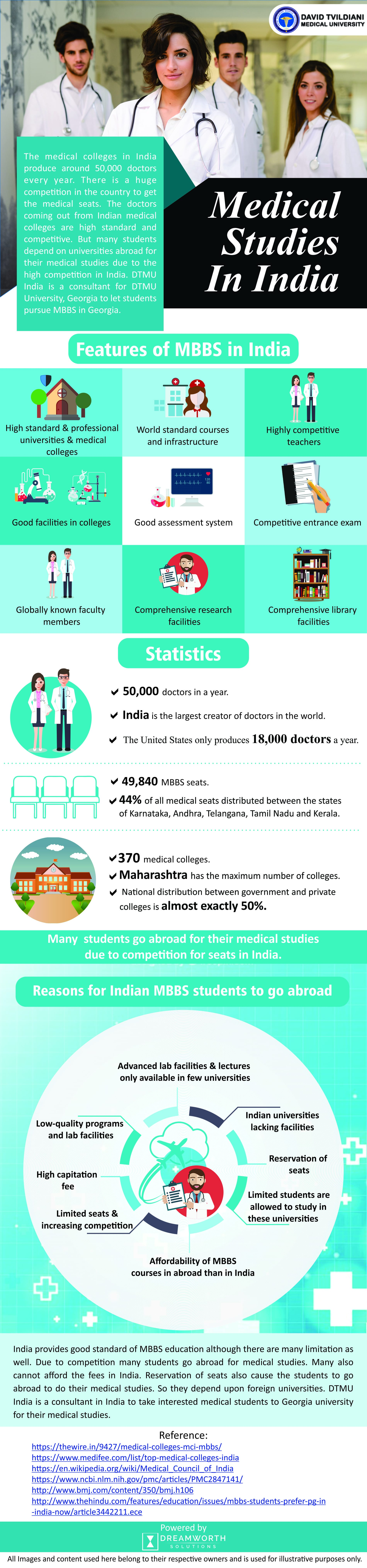 This infographic indentifies the status of medical studies in India