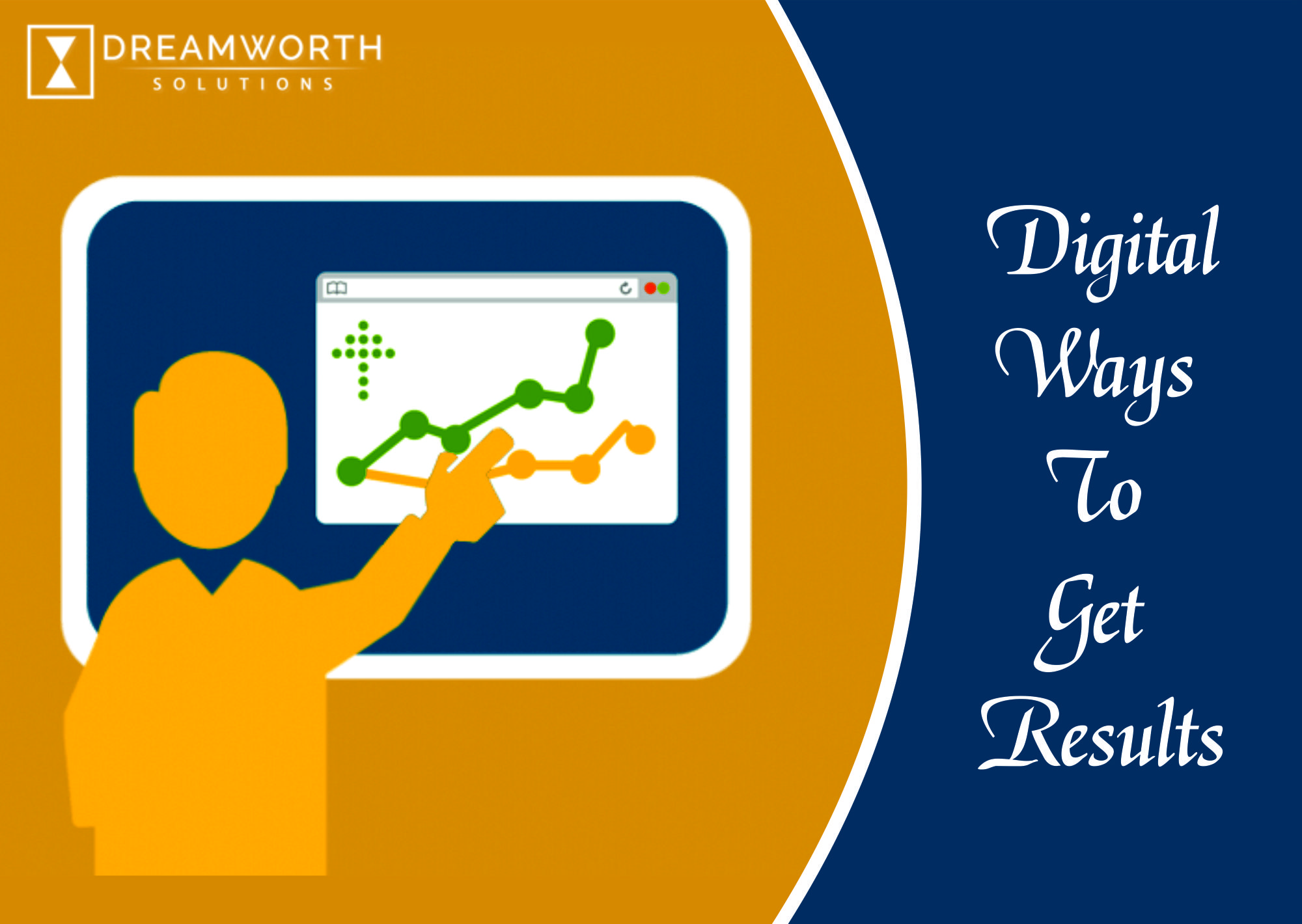 Dreamworth provides digital marketing service for maximize the traffic on your website