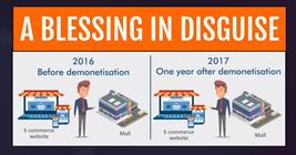 Dreamworth provides a storm technology for digitization