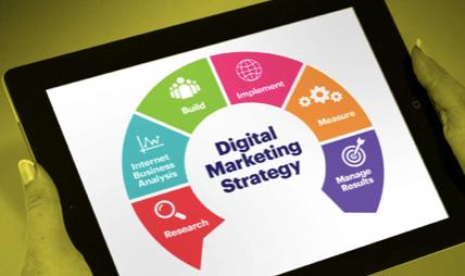 Digital Marketing Drives